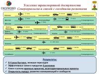 Но не летят туда сегодня самолёты и не едут даже поезда (рис.6)