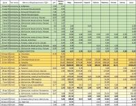 Пробы из озера Светлое и СВДУ (рис.3)
